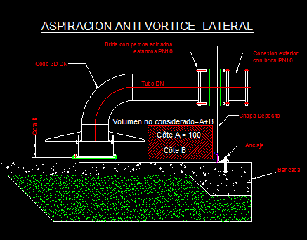antovortice