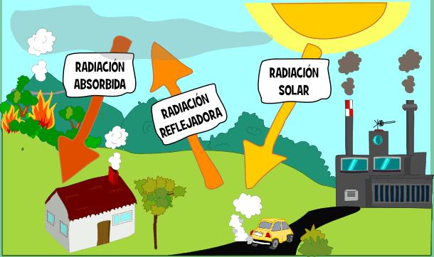 info_efecto_invernadero[1]