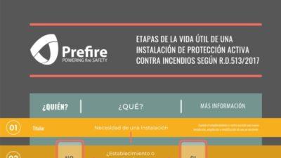 Etapas de la Vida útil de una Instalación de Protección Activa Contra Incendios según R.D.513/2017